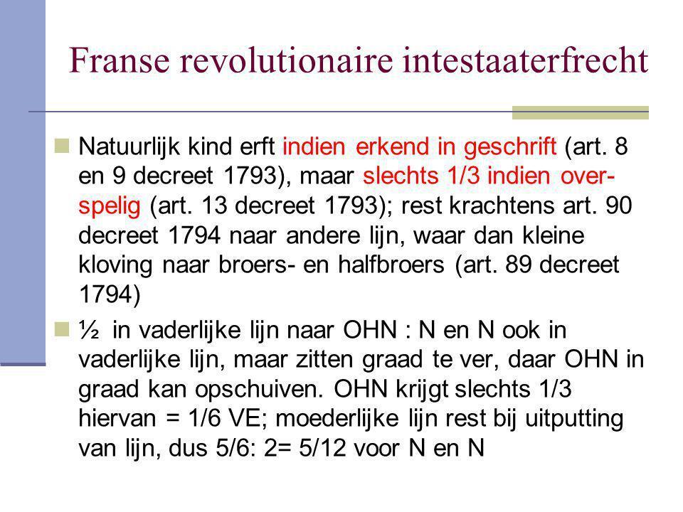 Franse revolutionaire intestaaterfrecht Natuurlijk kind erft indien erkend in geschrift (art. 8 en 9 decreet 1793), maar slechts 1/3 indien over- spel