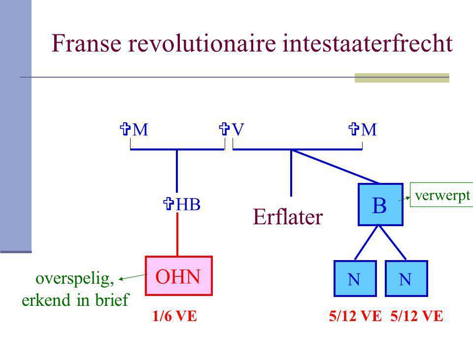 Franse revolutionaire intestaaterfrecht Erflater VV MM B NN MM  HB OHN verwerpt overspelig, erkend in brief 1/6 VE5/12 VE