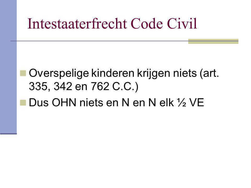Intestaaterfrecht Code Civil Overspelige kinderen krijgen niets (art. 335, 342 en 762 C.C.) Dus OHN niets en N en N elk ½ VE