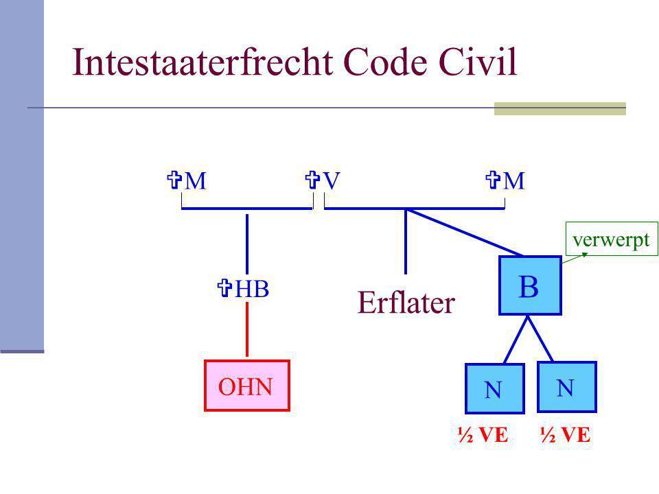 Intestaaterfrecht Code Civil Erflater VV MM B N N MM  HB OHN verwerpt ½ VE