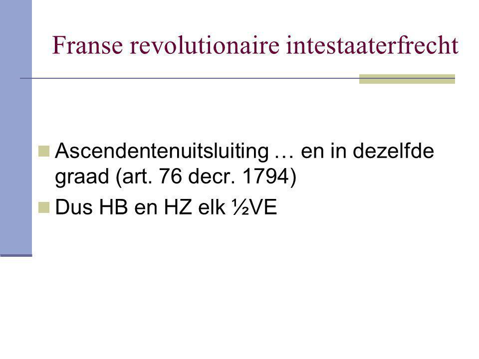 Franse revolutionaire intestaaterfrecht Ascendentenuitsluiting … en in dezelfde graad (art. 76 decr. 1794) Dus HB en HZ elk ½VE