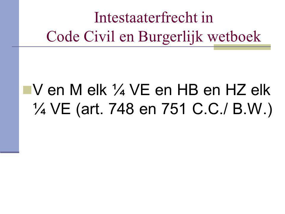 Intestaaterfrecht in Code Civil en Burgerlijk wetboek V en M elk ¼ VE en HB en HZ elk ¼ VE (art. 748 en 751 C.C./ B.W.)