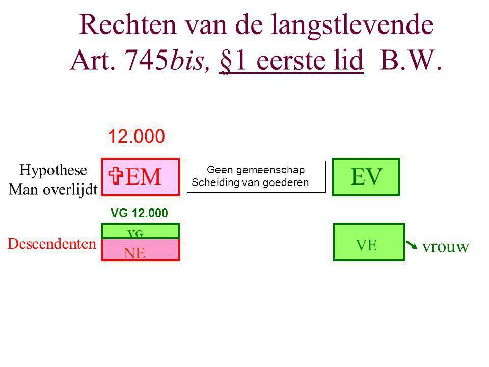 Descendenten EV vrouw VE NENE Hypothese Man overlijdt VG VEM Rechten van de langstlevende Art. 745bis, §1 eerste lid B.W. 12.000 VG 12.000 Geen gemeen