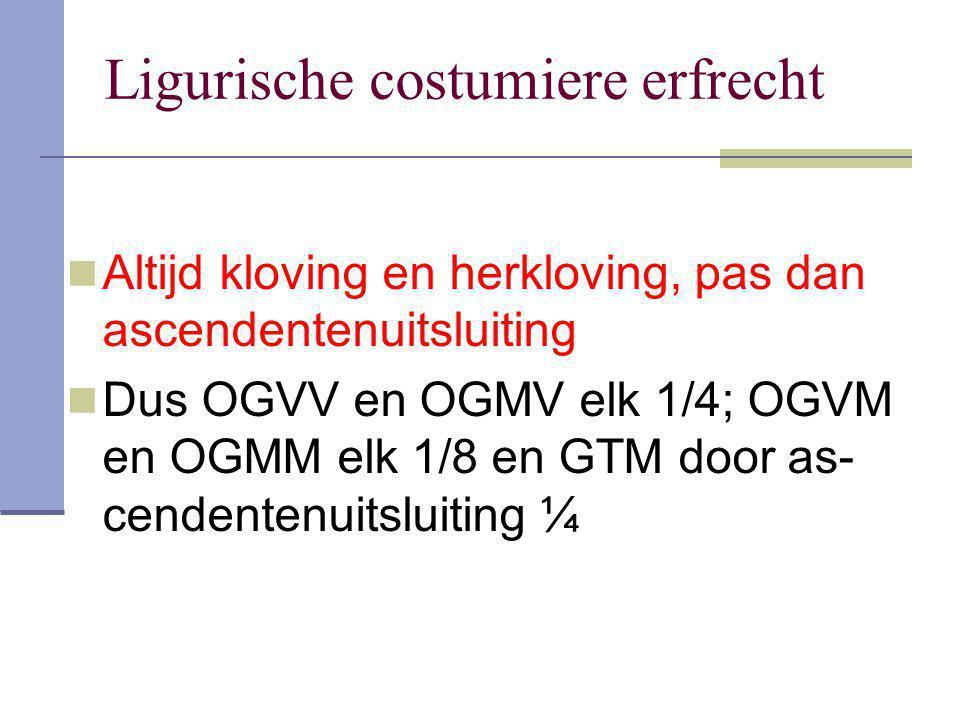 Ligurische costumiere erfrecht Altijd kloving en herkloving, pas dan ascendentenuitsluiting Dus OGVV en OGMV elk 1/4; OGVM en OGMM elk 1/8 en GTM door