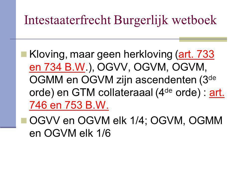 Intestaaterfrecht Burgerlijk wetboek Kloving, maar geen herkloving (art. 733 en 734 B.W.), OGVV, OGVM, OGVM, OGMM en OGVM zijn ascendenten (3 de orde)