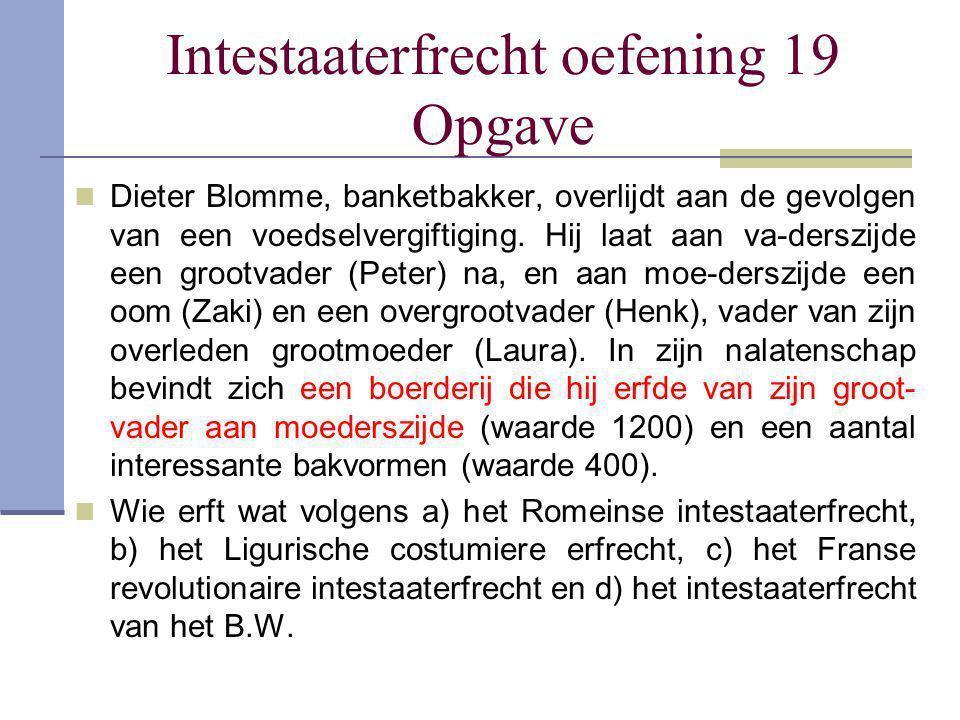 Intestaaterfrecht oefening 19 Opgave Dieter Blomme, banketbakker, overlijdt aan de gevolgen van een voedselvergiftiging. Hij laat aan va-derszijde een