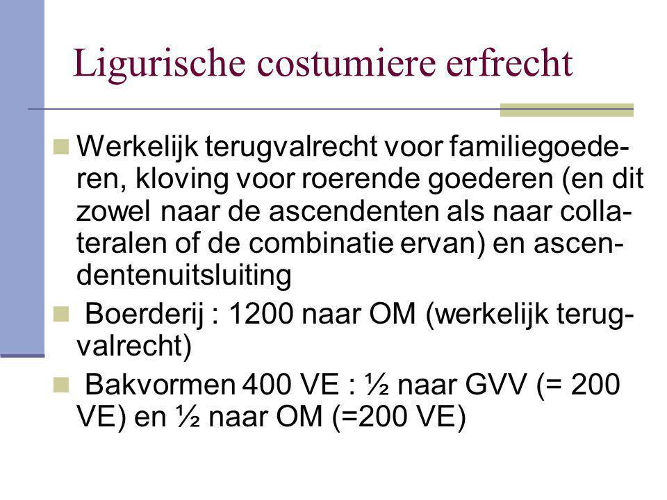 Ligurische costumiere erfrecht Werkelijk terugvalrecht voor familiegoede- ren, kloving voor roerende goederen (en dit zowel naar de ascendenten als na