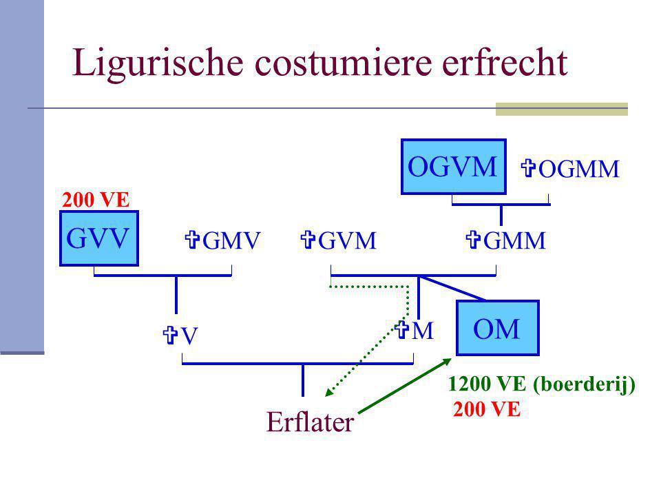 Ligurische costumiere erfrecht Erflater VV MM GVV  GMV  GMM OGVM  OGMM OM  GVM 200 VE 1200 VE (boerderij)