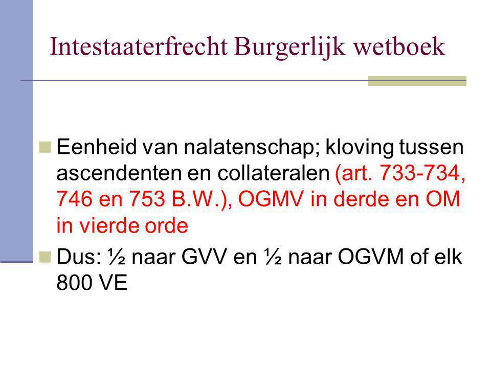 Intestaaterfrecht Burgerlijk wetboek Eenheid van nalatenschap; kloving tussen ascendenten en collateralen (art. 733-734, 746 en 753 B.W.), OGMV in der