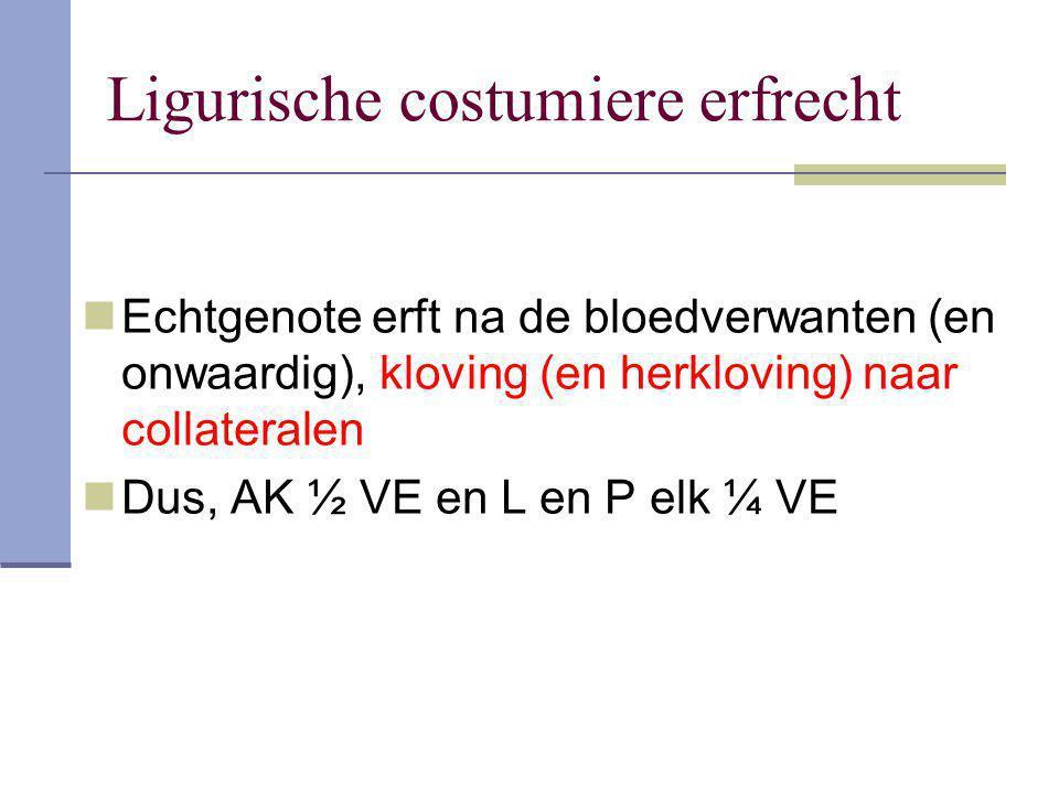 Ligurische costumiere erfrecht Echtgenote erft na de bloedverwanten (en onwaardig), kloving (en herkloving) naar collateralen Dus, AK ½ VE en L en P e