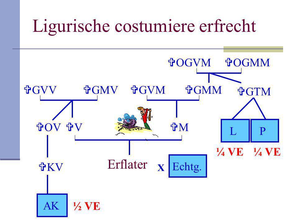 Ligurische costumiere erfrecht Erflater VV MM  GMV  GVV  OV  KV AK  GMM  OGVM  OGMM  GTM  GVM LP X Echtg. ½ VE ¼ VE
