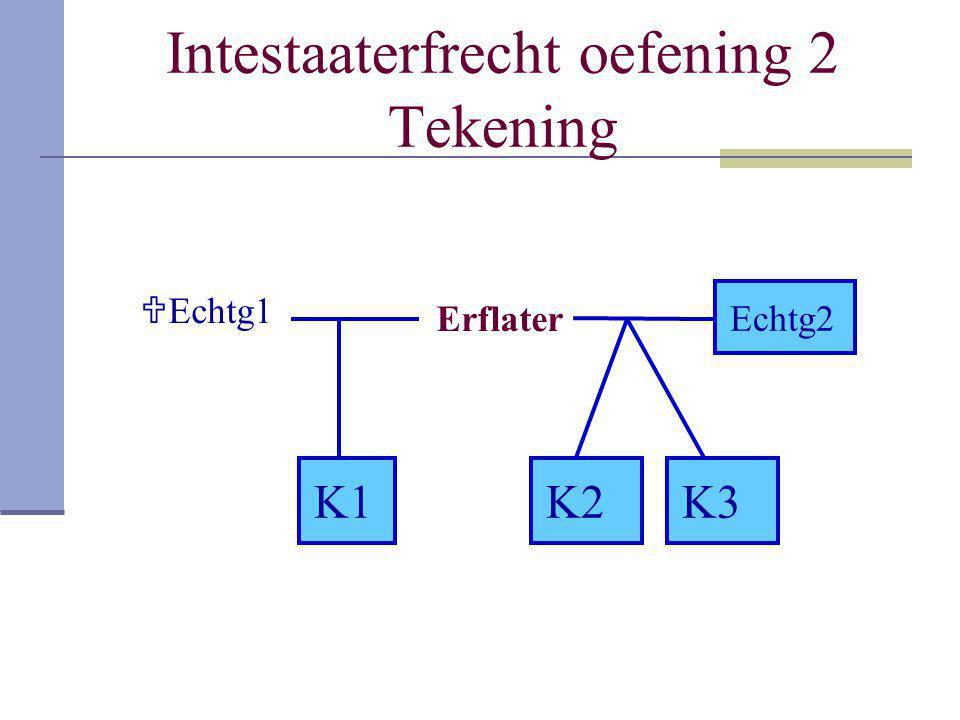 Intestaaterfrecht oefening 2 Tekening Erflater  Echtg1 Echtg2 K1K3K2