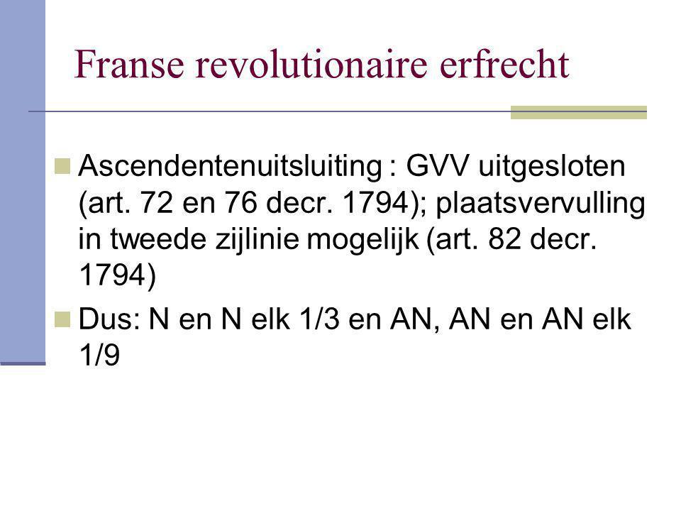 Franse revolutionaire erfrecht Ascendentenuitsluiting : GVV uitgesloten (art. 72 en 76 decr. 1794); plaatsvervulling in tweede zijlinie mogelijk (art.
