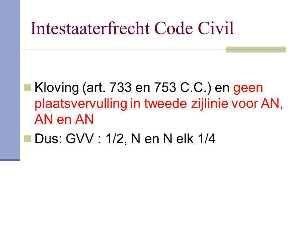 Intestaaterfrecht Code Civil Kloving (art. 733 en 753 C.C.) en geen plaatsvervulling in tweede zijlinie voor AN, AN en AN Dus: GVV : 1/2, N en N elk 1