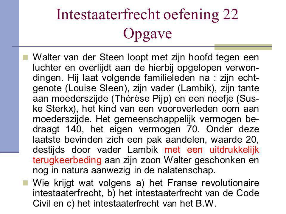 Intestaaterfrecht oefening 22 Opgave Walter van der Steen loopt met zijn hoofd tegen een luchter en overlijdt aan de hierbij opgelopen verwon- dingen.