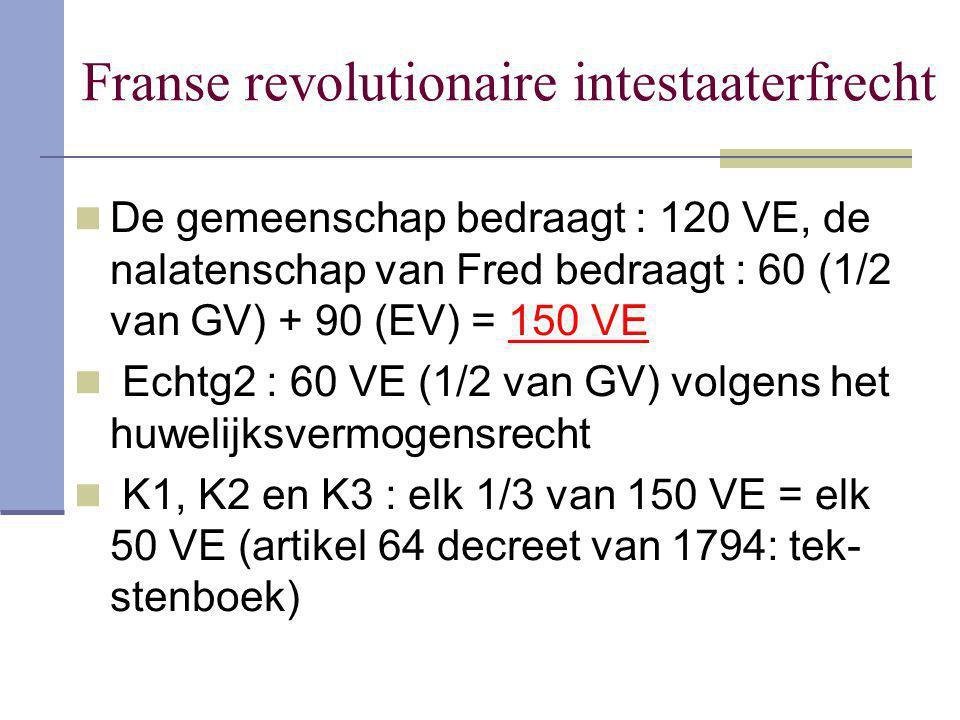 Franse revolutionaire intestaaterfrecht De gemeenschap bedraagt : 120 VE, de nalatenschap van Fred bedraagt : 60 (1/2 van GV) + 90 (EV) = 150 VE Echtg