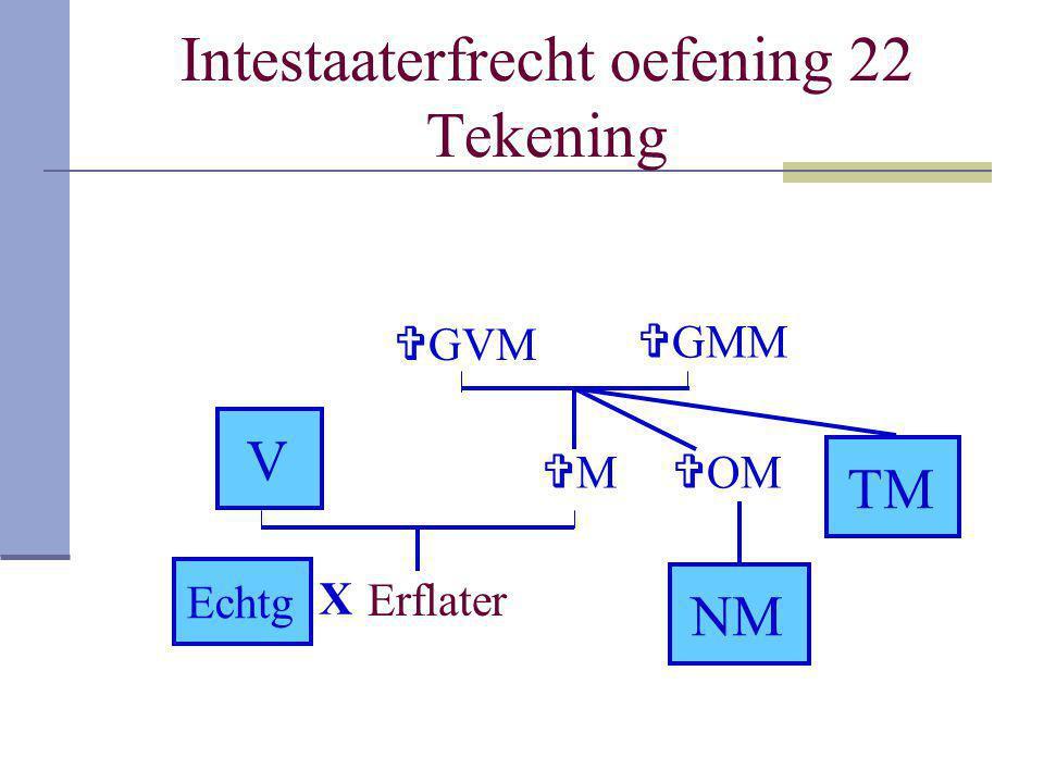 Intestaaterfrecht oefening 22 Tekening Erflater V MM  GMM  GVM  OM NM TM X Echtg
