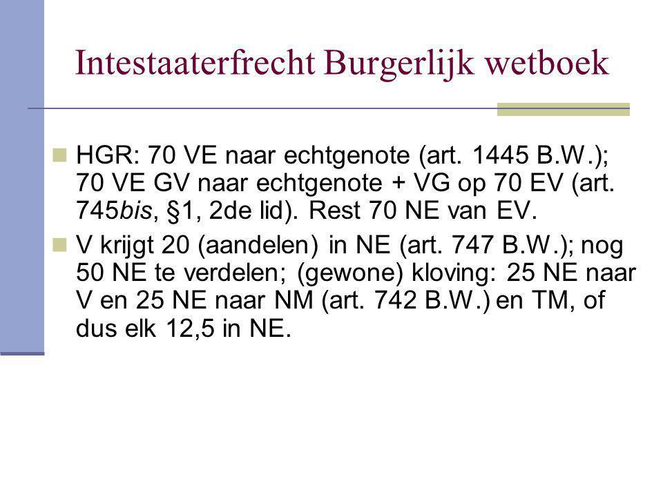Intestaaterfrecht Burgerlijk wetboek HGR: 70 VE naar echtgenote (art. 1445 B.W.); 70 VE GV naar echtgenote + VG op 70 EV (art. 745bis, §1, 2de lid). R