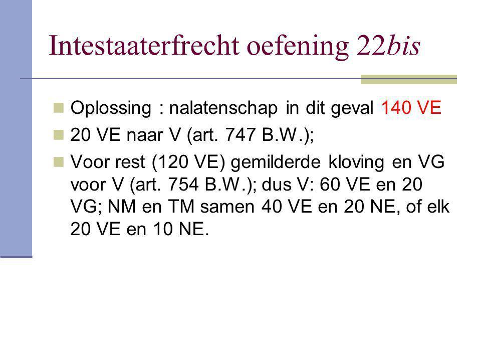 Intestaaterfrecht oefening 22bis Oplossing : nalatenschap in dit geval 140 VE 20 VE naar V (art. 747 B.W.); Voor rest (120 VE) gemilderde kloving en V