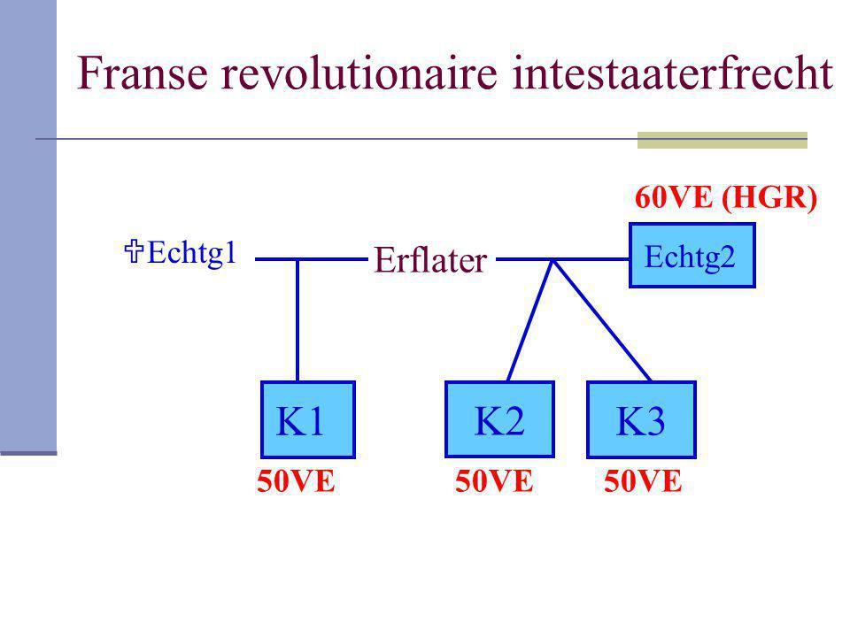 Franse revolutionaire intestaaterfrecht Erflater  Echtg1 Echtg2 K1K3 K2 60VE (HGR) 50VE