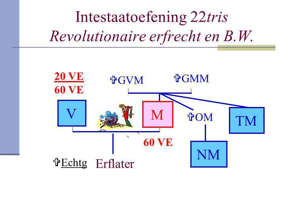 Intestaatoefening 22tris Revolutionaire erfrecht en B.W. Erflater V  GMM  GVM  OM NM TM M 20 VE 60 VE  Echtg