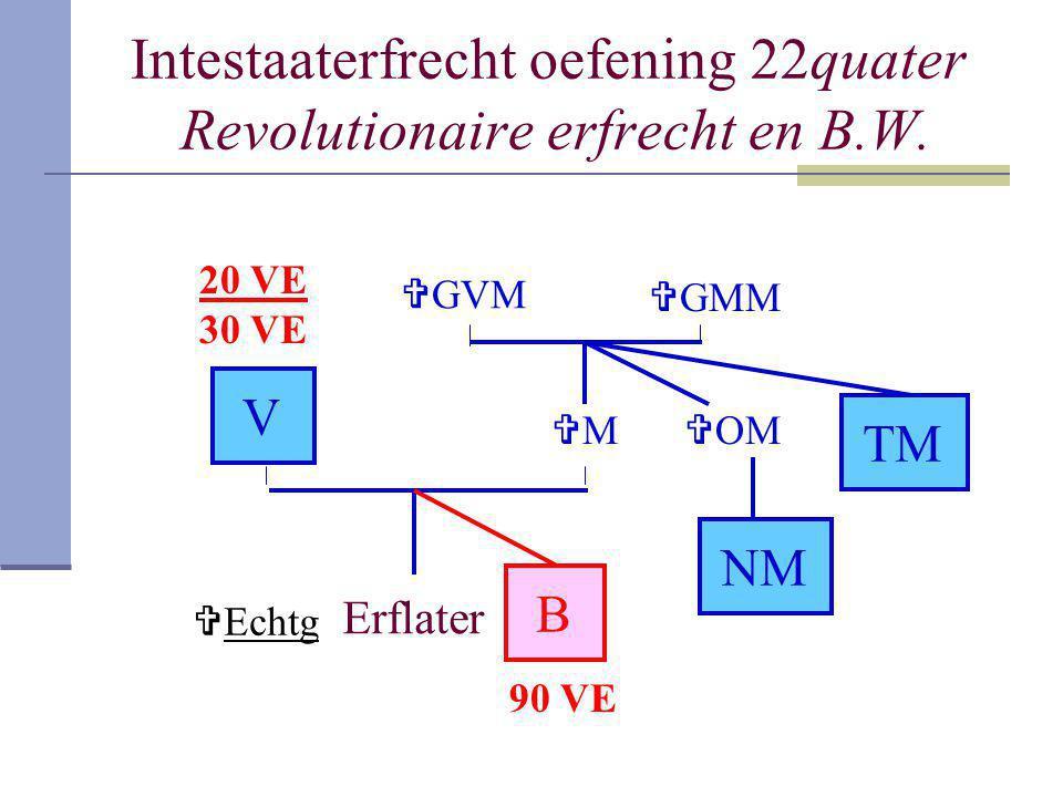 Intestaaterfrecht oefening 22quater Revolutionaire erfrecht en B.W. Erflater V MM  GMM  GVM  OM NM TM B  Echtg 20 VE 30 VE 90 VE