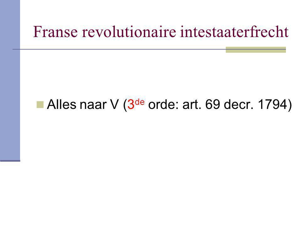 Franse revolutionaire intestaaterfrecht Alles naar V (3 de orde: art. 69 decr. 1794)