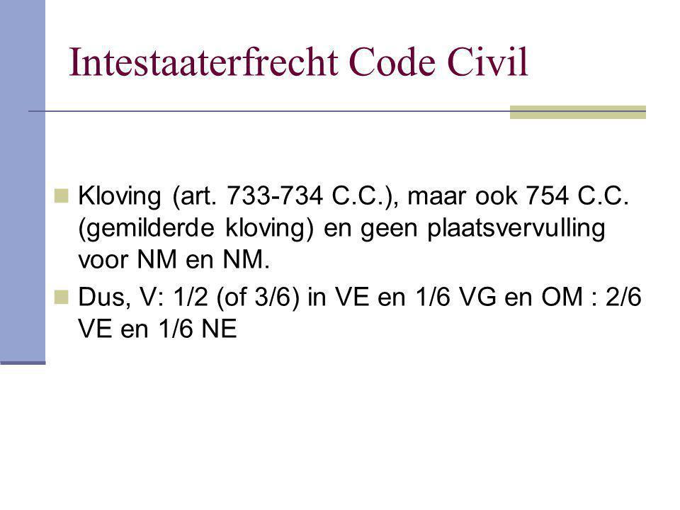 Intestaaterfrecht Code Civil Kloving (art. 733-734 C.C.), maar ook 754 C.C. (gemilderde kloving) en geen plaatsvervulling voor NM en NM. Dus, V: 1/2 (