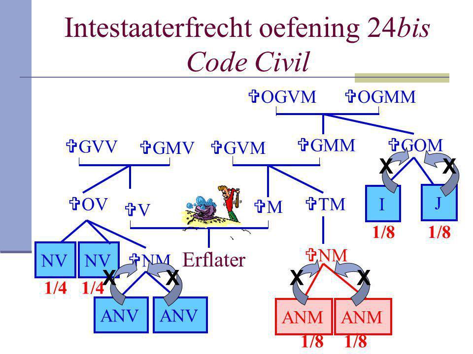Intestaaterfrecht oefening 24bis Code Civil Erflater VV MM  GMM  GVM  TM ANM  GMV  GVV  OGMM  OGVM  GOM I J  OV NV  NM ANV  NM 1/4 1/8