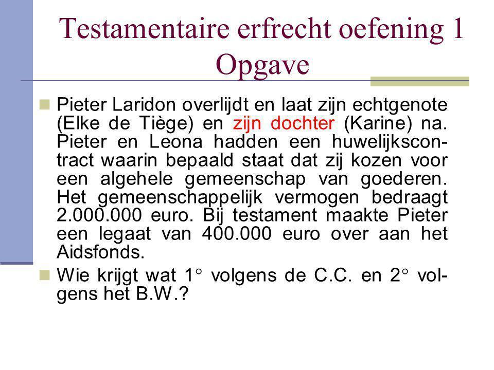 Testamentaire erfrecht oefening 1 Opgave Pieter Laridon overlijdt en laat zijn echtgenote (Elke de Tiège) en zijn dochter (Karine) na. Pieter en Leona