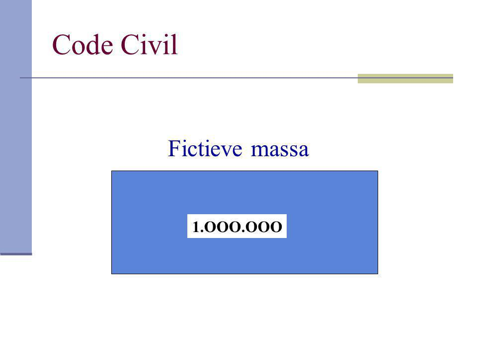 Code Civil 1.OOO.OOO Fictieve massa
