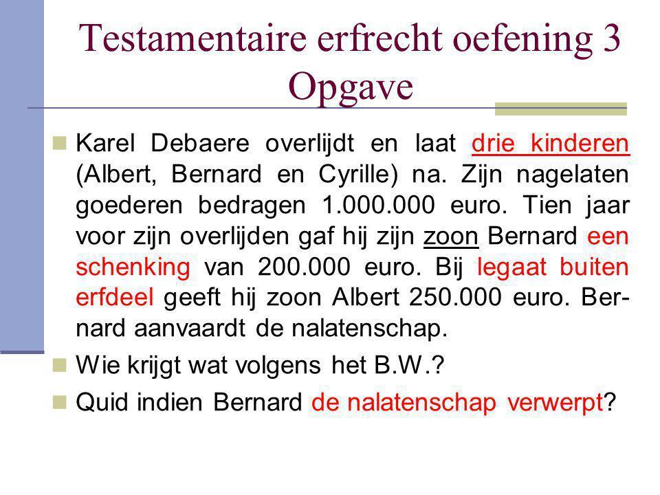 Karel Debaere overlijdt en laat drie kinderen (Albert, Bernard en Cyrille) na. Zijn nagelaten goederen bedragen 1.000.000 euro. Tien jaar voor zijn ov