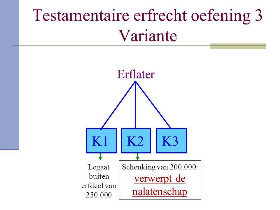 Testamentaire erfrecht oefening 3 Variante Erflater K1K2K3 Legaat buiten erfdeel van 250.000 Schenking van 200.000: verwerpt de nalatenschap