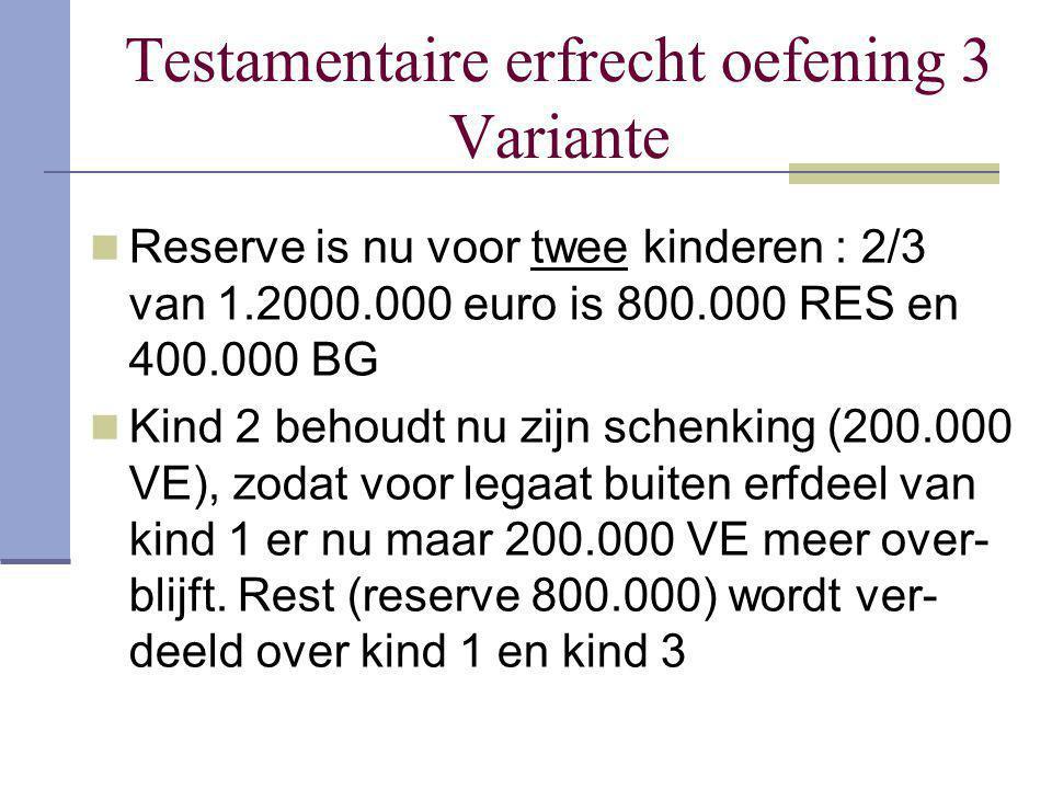 Testamentaire erfrecht oefening 3 Variante Reserve is nu voor twee kinderen : 2/3 van 1.2000.000 euro is 800.000 RES en 400.000 BG Kind 2 behoudt nu z