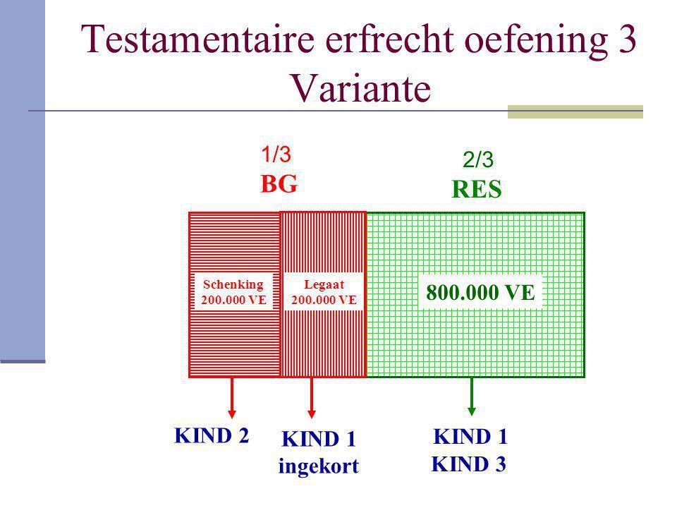 Testamentaire erfrecht oefening 3 Variante 800.000 VE BG RES KIND 2 KIND 1 ingekort KIND 1 KIND 3 Schenking 200.000 VE Legaat 200.000 VE 2/3 1/3