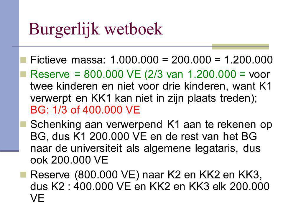 Fictieve massa: 1.000.000 = 200.000 = 1.200.000 Reserve = 800.000 VE (2/3 van 1.200.000 = voor twee kinderen en niet voor drie kinderen, want K1 verwe