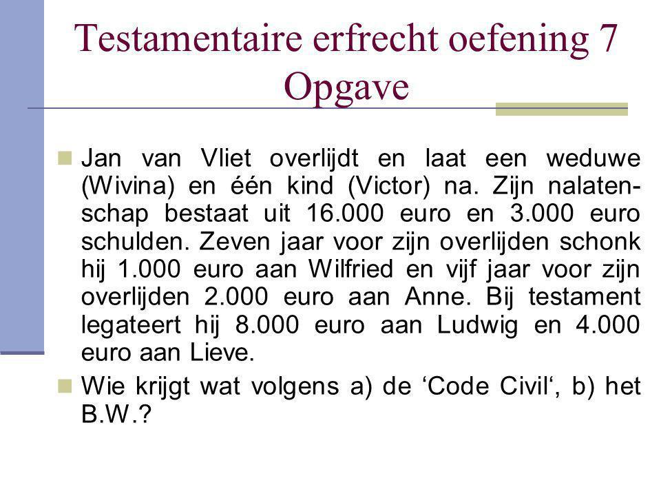 Testamentaire erfrecht oefening 7 Opgave Jan van Vliet overlijdt en laat een weduwe (Wivina) en één kind (Victor) na. Zijn nalaten- schap bestaat uit