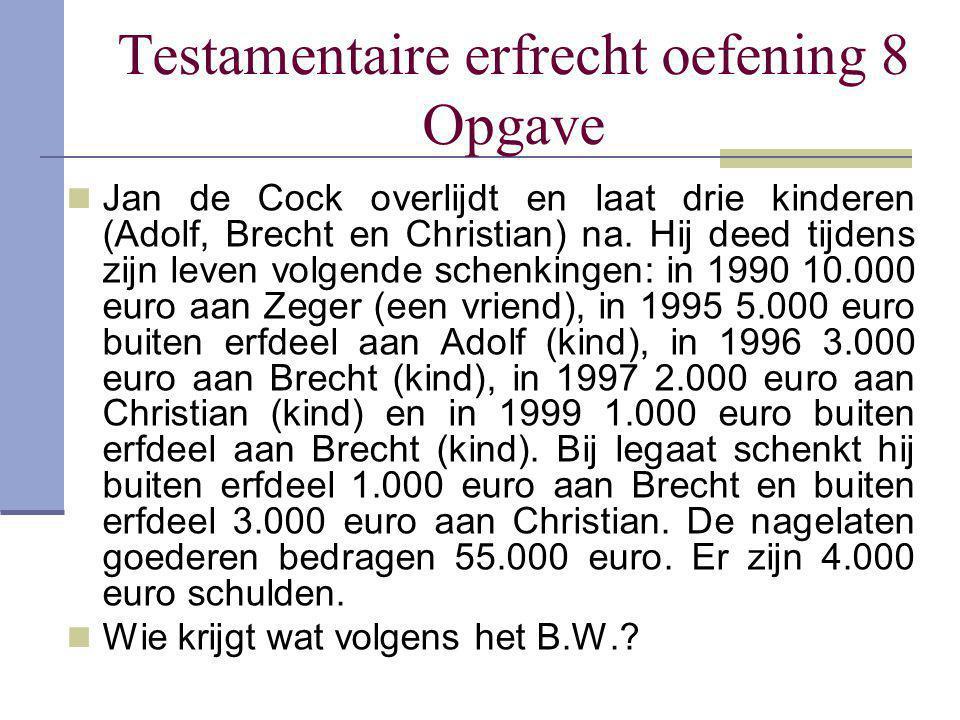 Testamentaire erfrecht oefening 8 Opgave Jan de Cock overlijdt en laat drie kinderen (Adolf, Brecht en Christian) na. Hij deed tijdens zijn leven volg