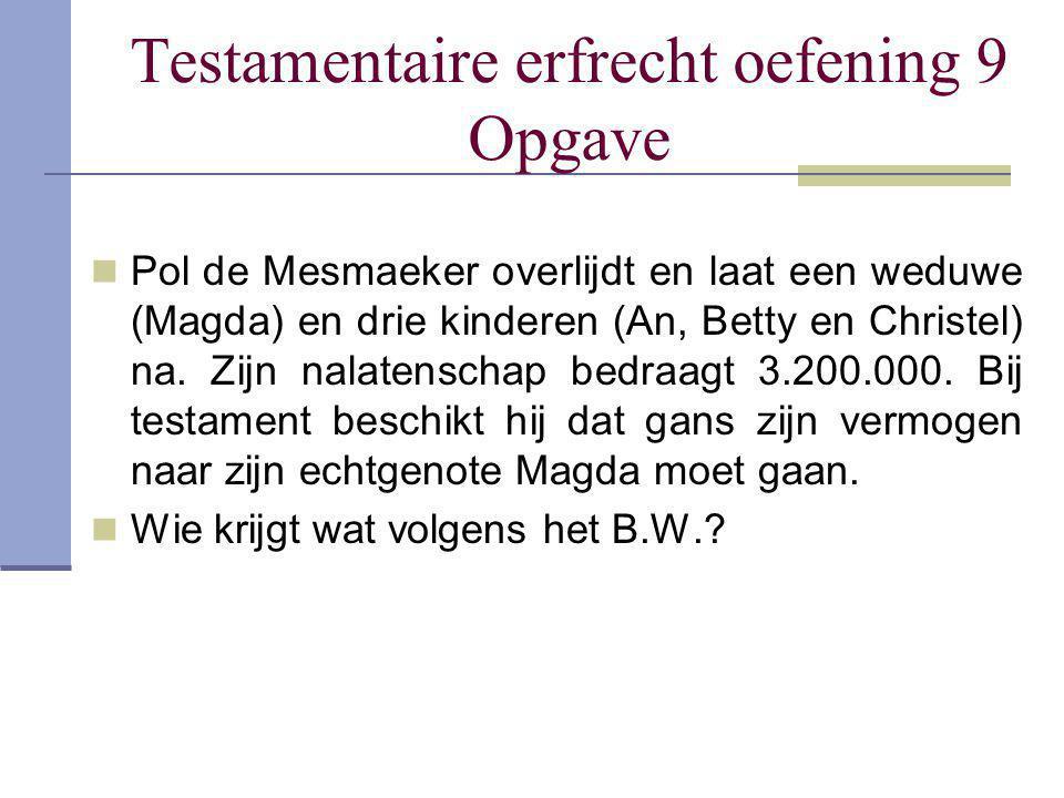 Testamentaire erfrecht oefening 9 Opgave Pol de Mesmaeker overlijdt en laat een weduwe (Magda) en drie kinderen (An, Betty en Christel) na. Zijn nalat