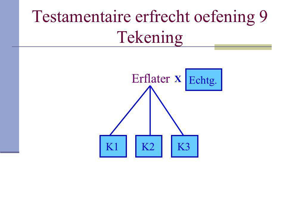 Testamentaire erfrecht oefening 9 Tekening Erflater K1K2K3 X Echtg.