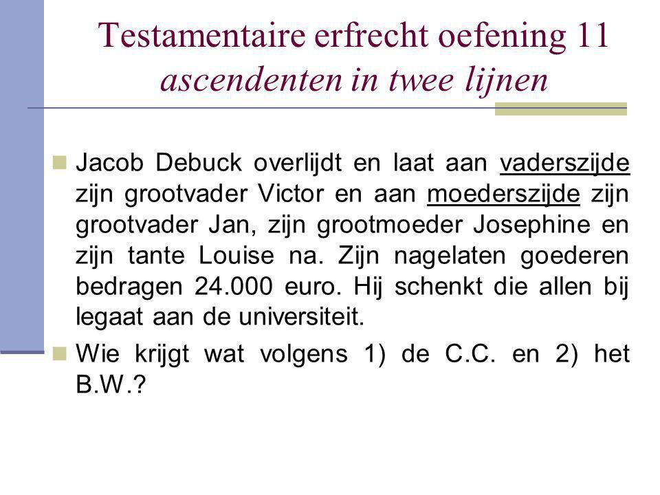 Testamentaire erfrecht oefening 11 ascendenten in twee lijnen Jacob Debuck overlijdt en laat aan vaderszijde zijn grootvader Victor en aan moederszijd