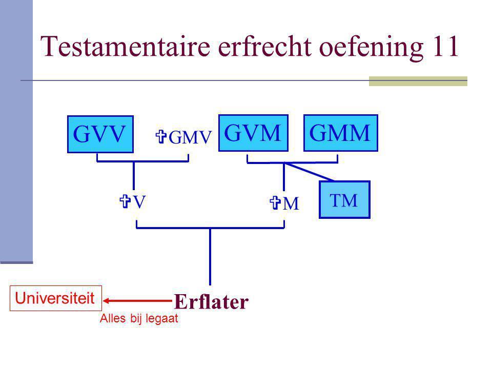 Testamentaire erfrecht oefening 11 Erflater MM Universiteit Alles bij legaat VV  GMV GVV GVMGMM TM