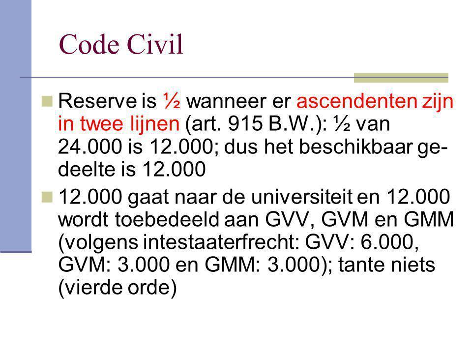 Code Civil Reserve is ½ wanneer er ascendenten zijn in twee lijnen (art. 915 B.W.): ½ van 24.000 is 12.000; dus het beschikbaar ge- deelte is 12.000 1