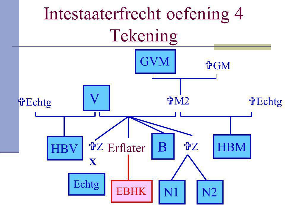 Intestaaterfrecht oefening 4 Tekening V  M2 GVM HBV ZZ Echtg Erflater ZZ B N1N1N2N2 EBHK HBM GMGM X  Echtg