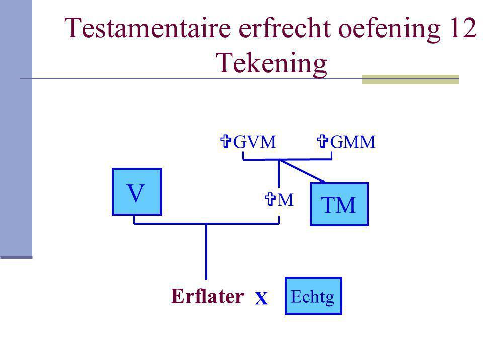 Testamentaire erfrecht oefening 12 Tekening Erflater V MM  GVM TM  GMM X Echtg
