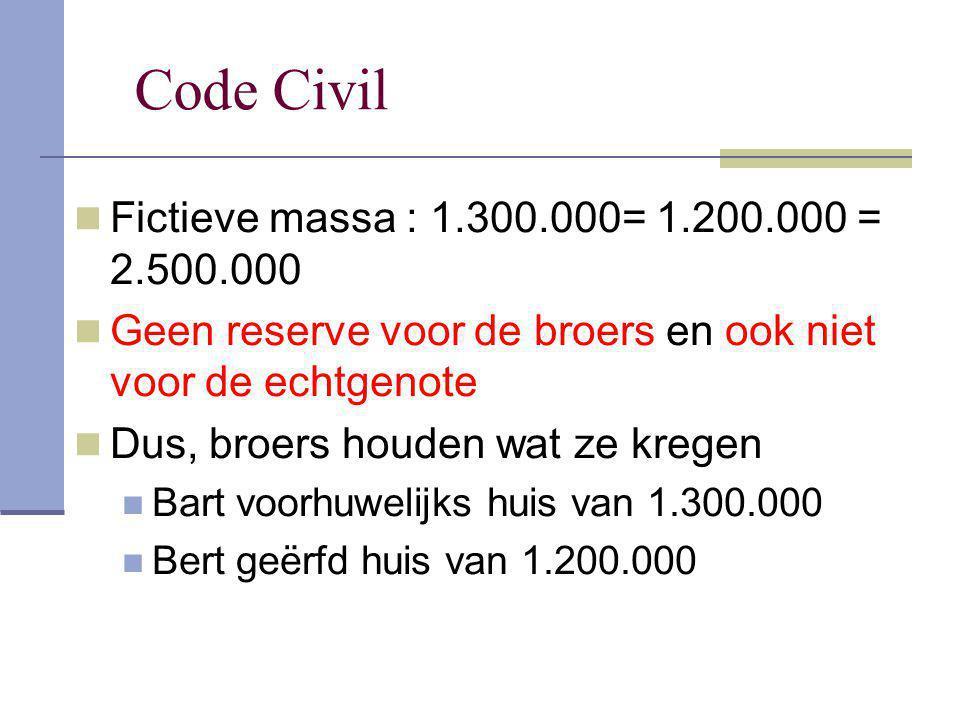 Code Civil Fictieve massa : 1.300.000= 1.200.000 = 2.500.000 Geen reserve voor de broers en ook niet voor de echtgenote Dus, broers houden wat ze kreg