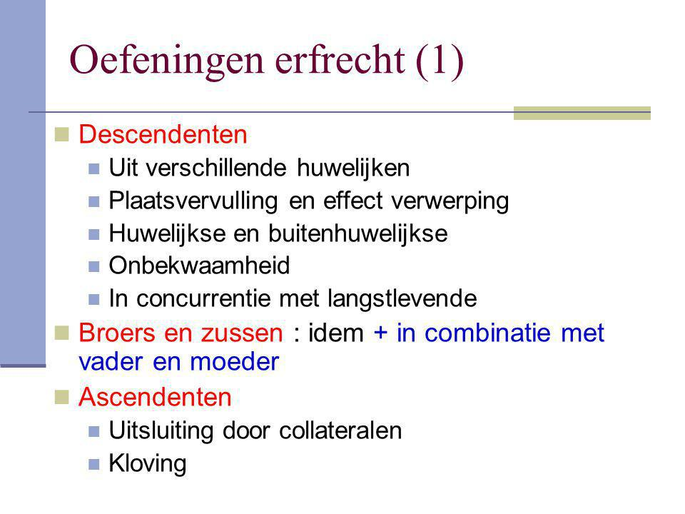 Intestaaterfrecht oefening 10 Opgave Nadine de Mol is gehuwd met Joris Spiessens.