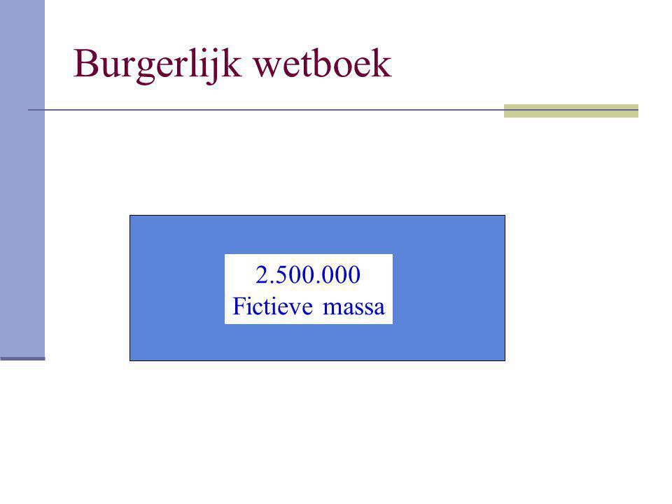Burgerlijk wetboek 2.500.000 Fictieve massa