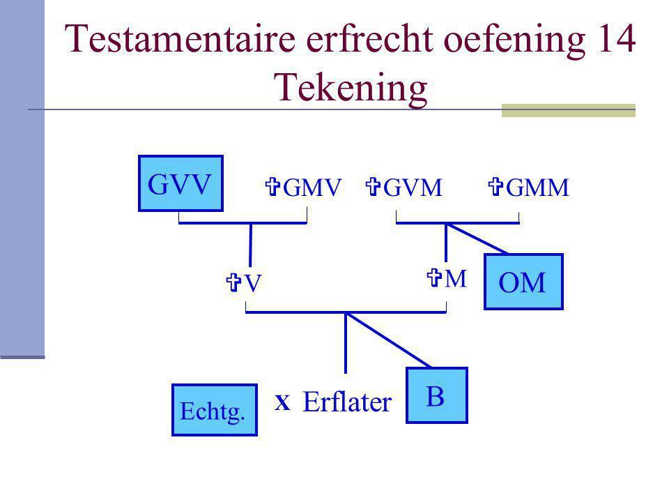 Testamentaire erfrecht oefening 14 Tekening Erflater MM  GMM  GVM OM  GMV GVV VV B X Echtg.