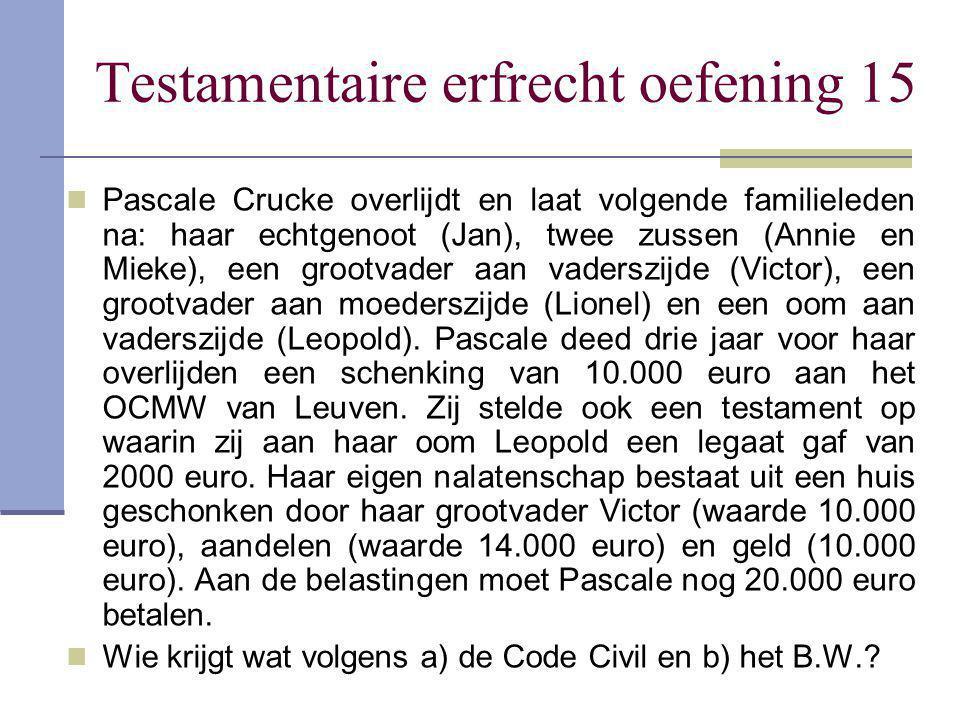 Testamentaire erfrecht oefening 15 Pascale Crucke overlijdt en laat volgende familieleden na: haar echtgenoot (Jan), twee zussen (Annie en Mieke), een